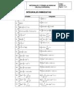 Integrales y fórmulas