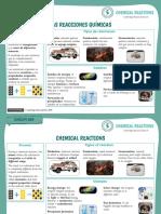 Concept map unit 5 Natural Science