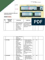 Planificare-calendaristica-Right-On-2-Limba-moderna-1-Clasa-a-VI-a  (5)