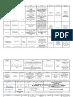 Cuadros de estudio pdf