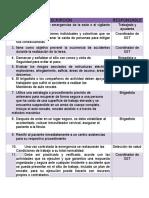 procedimientos operativos (1) Y.docx