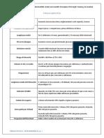 La+periodizzazione+secondo+Israetel+(PDF+-+Allenare+la+Forza).pdf