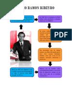 JULIO RAMON RIBEYRO pdf