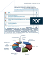 destinazione_imposte_PSSNTN64C27A783S.pdf