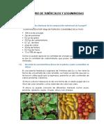 TRABAJO DE TUBERCULOS Y LEGUMINOSAS_ELVIRA PALOMINO ARIAS_18.04.20 (1)