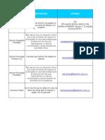 Flujograma de Atencion SAMEIN 2014