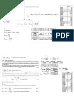 CH8- Sollicitations combinées+exemple