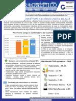 Monitor-Logístico-ABRIL-2019