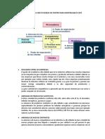 330808632-Analisis-de-Las-Cinco-Fuerzas-de-Porter-Para-Monteblanco-Cafe.docx