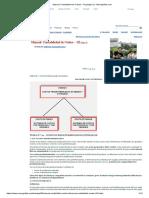 Manual_ Contabilidad de Costos – III (página 2) - Monografias.com