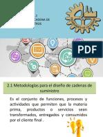 tema 2 diseño de la cadena de suministros.pptx