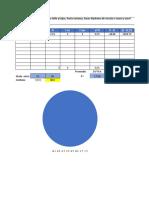 Estadística - Actividad por cipa - Tutoria4