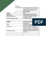 bioquimica siglas 4.docx
