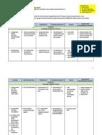 Tugasan_TS25_Modul3_22.05.2020.pdf