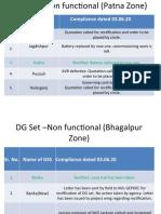 DG set compliance -03.06