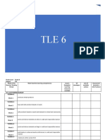 Essential Competencies in TLE 6.docx