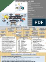 Business partner setup in S 4 Hana.pdf