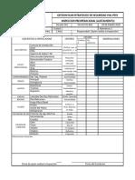 Anexo N°27. (PA-MI-MV-R02) Inspección Preoperacional (Alistamiento)-convertido.docx