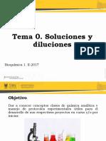 00. Soluciones y diluciones