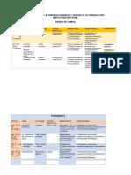 CRONOGRAMA DE ACTIVIDADES DURANTE EL PERIODO DE ACTIVIDADES