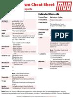 Markdown-Cheat-Sheet
