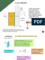 MECANISMOS DE TRANSFERENCIA DE CALOR FINAL PPT