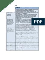 DESARROLLO DE LA ACTIVIDAD_OMAR_MURILLO