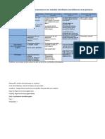 3-modes-de-transmission-maladies-hereditaires-mendeliennes-monogeniques