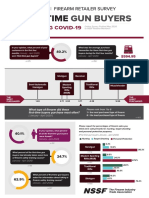 Millions Of First-Time Gun Buyers During Covid-19 InfoGraphic
