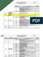 Lista de Equipo NOM-001-SCFI-2018 Seccion 5.5 Fuentes Alimentación Externa