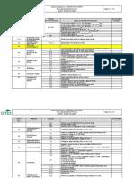 Lista de Equipo NOM-001-SCFI-2018 Seccion 5.6 Juguetes Electrónicos