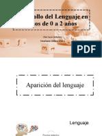 Desarrollo del Lenguaje en niños de 0 a 2 años [Autoguardado]