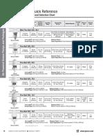 303245ENEU PMG Buyer's guide