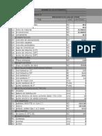 presupuesto de materiales de una casa de dos pisos