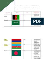 SEGUNDO PUNTO HISTORIA.pdf