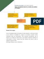 EspañolI tarea 2