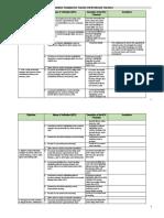 AppendixL.1_AnnotationTemplate_TeacherI-III
