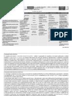 Planificação de aula (individual)