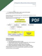 2018.04.26 Diagnóstico diferencial das síndromes demenciais