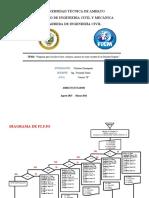Diagrama de flujo y Prueba de Funcionamiento