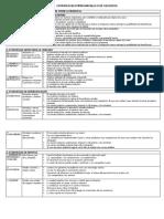 Estrategias Empresariales (12)