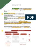 MODULE 1. INTERNAL AUDITING.pdf