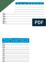 formatan tabel waktu produk line balancing