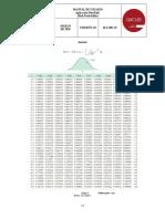 Tabla Distribución normal - Gumbel