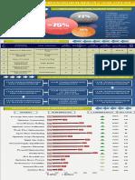 Business Analytics-Transformation-case study  pdf.pdf