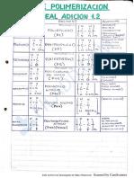 polimeros.resumen