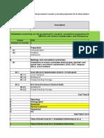 BISA Approved Budget_WIFA Activity_29052020-East Nusa Tenggara