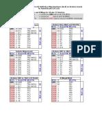 BLHeliSuite 4w-if interfaces pinout.pdf