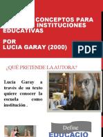 ALGUNOS CONCEPTOS LUCIA GARAY.pptx