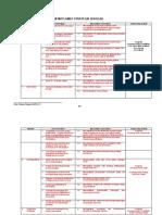 Pelan Tindakan Strategik Smkpn 2011 (Edit Pada26 Dis)